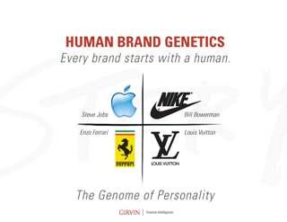 human_brand_01.jpg