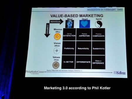 Marketing 3.0 | Inspiration, brand, books and storytelling