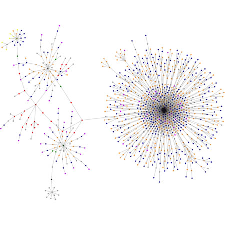 Search visualizations: search and recognition