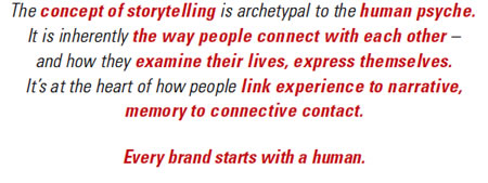 IGNITE THE FUTURE | Theories of innovation, brand, story and influence