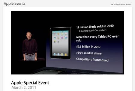CEO as Creative Director: Steve Jobs