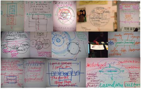 iPad: DRAFTING CREATIVITY | BRAND CARTOGRAPHY