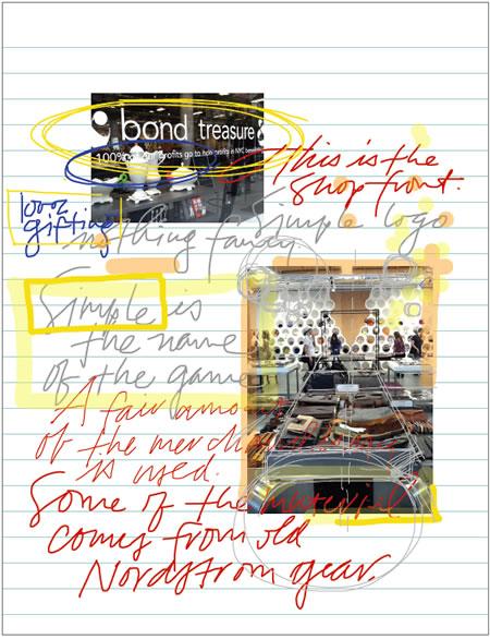 BOLD FINDINGS: TREASURE & BOND | NYC