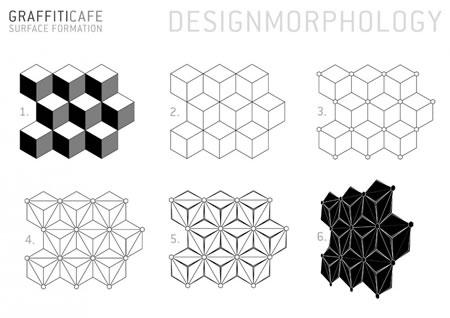 Patterning brand & brand patterning