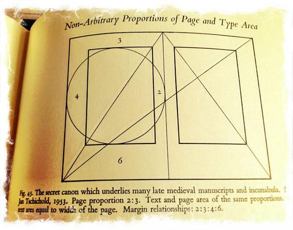 The Geometry of Design