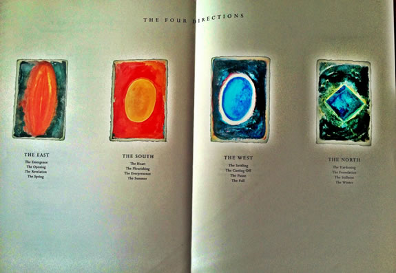 The Tarot of Your Journey