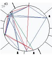 chart-detail-rec