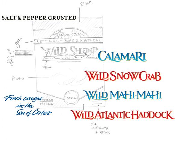 AquaStar Custom Lettering and Alphabet