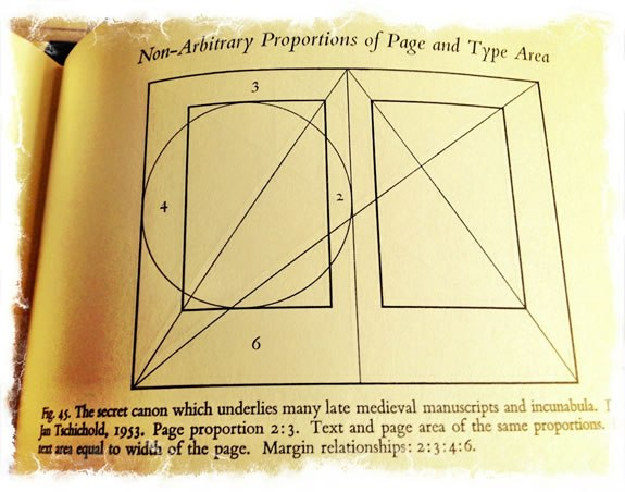 Alphabetica Geometrica | Designing Fonts on The Premise of Geometric Perfection
