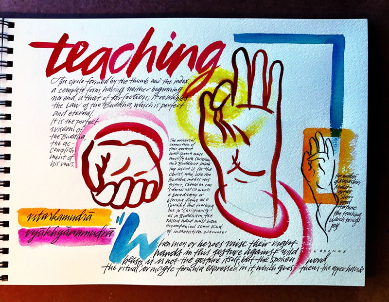 BRAND GESTURE | WHAT STORY DOES YOUR HAND TELL?